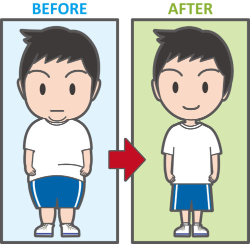 お腹周りの脂肪を落とすダイエット法