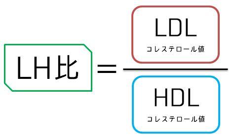 LH比の求め方