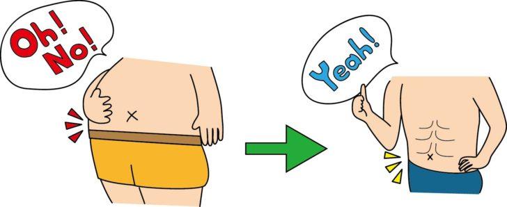 お腹周りの脂肪の落とし方